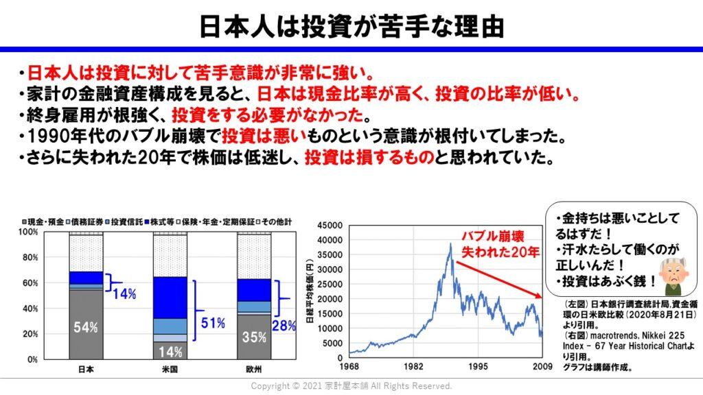そもそも日本人は投資が苦手なので確定拠出年金に手を出しにくい