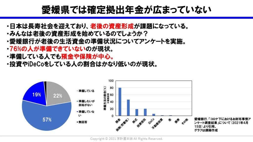 愛媛県民が確定拠出年金を学ぶべき理由